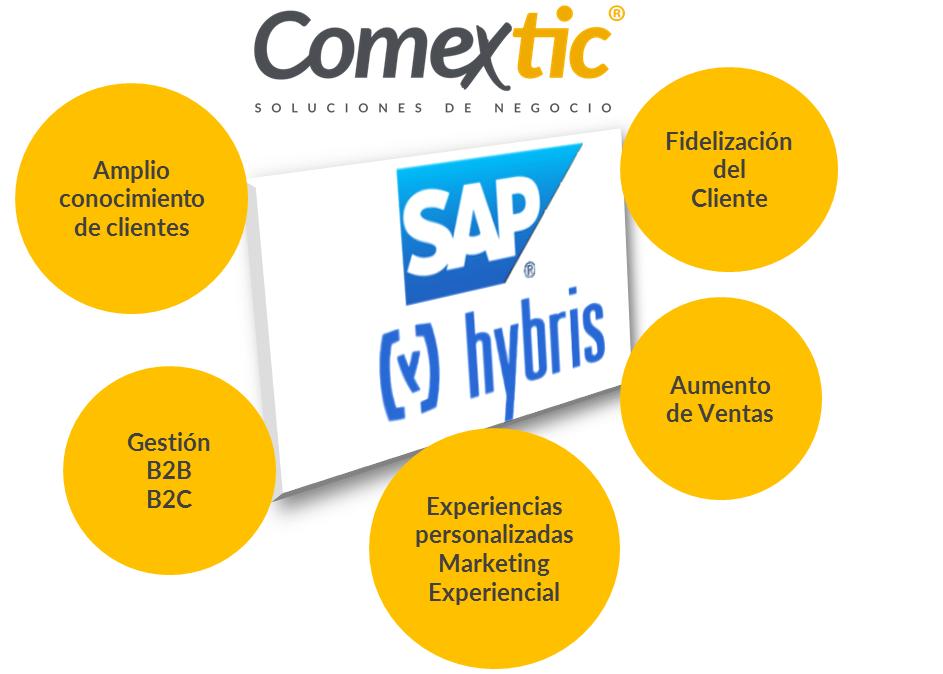 Marketing_SAP_COMEXTIC